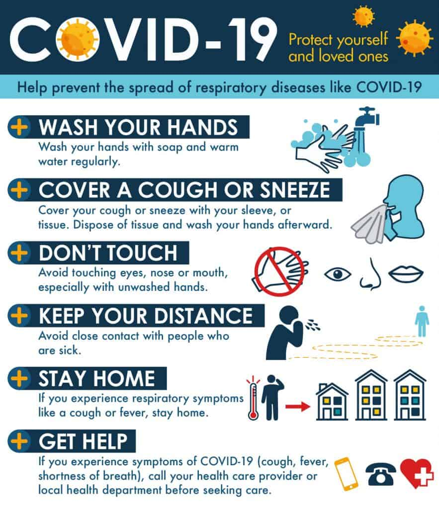 coronavirus safety graphic